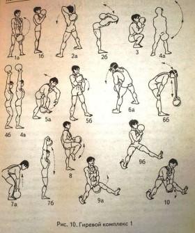 Упражнения 4